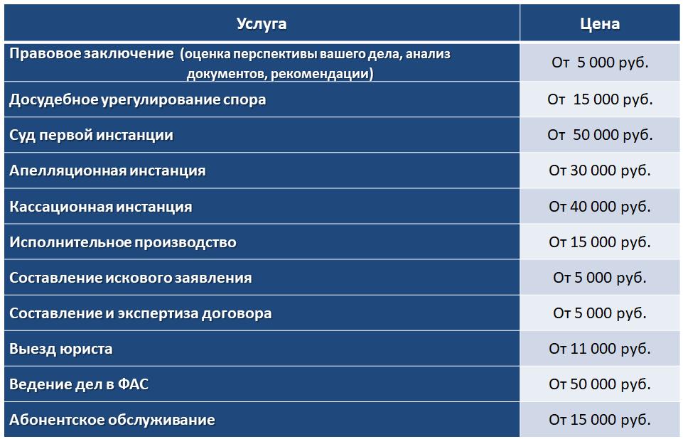 часа центр москва 24 ломбард